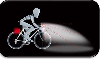 Oświetlenie Rowerowe Bezpieczeństwo Przede Wszystkim Rower